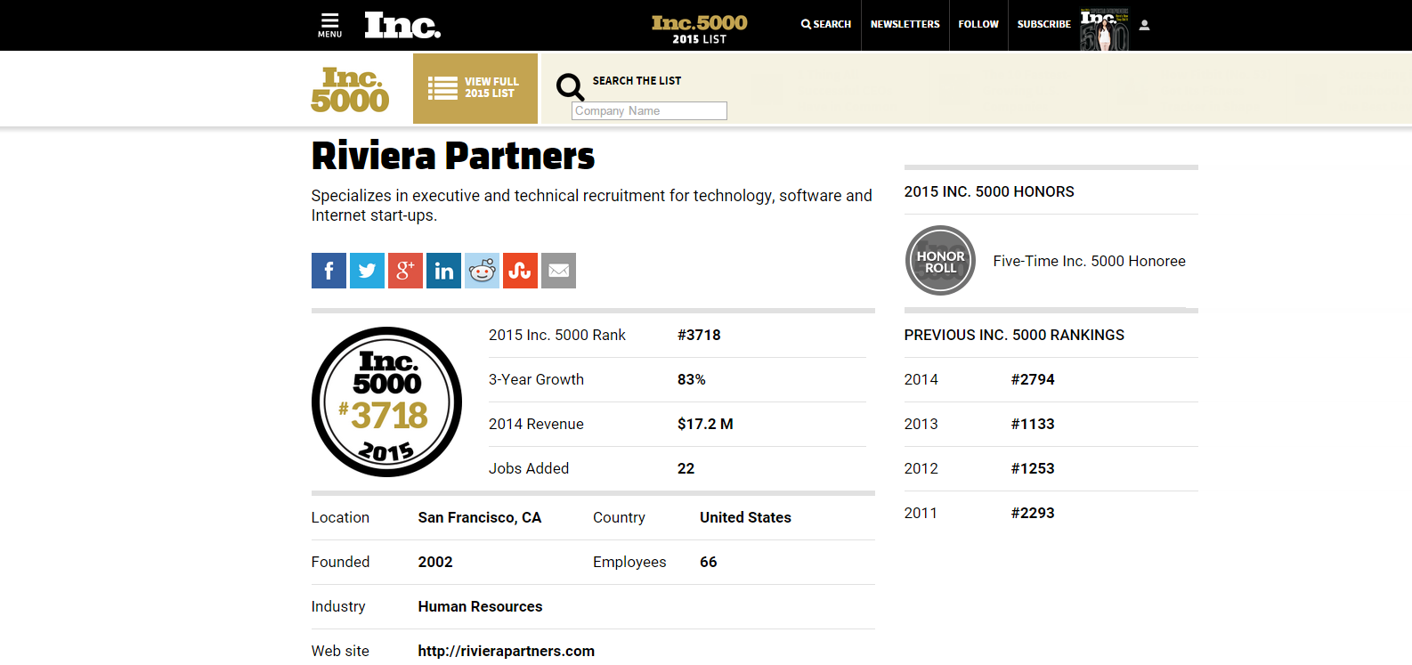 Riviera Partners Named #3718 To The Inc. 500 | 5000 List
